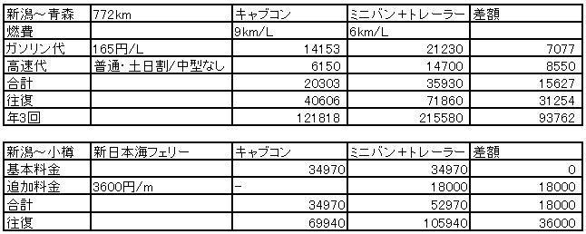 f:id:lettuce_chan:20140528160309j:image:w640