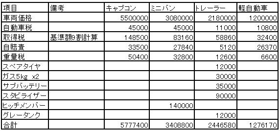 f:id:lettuce_chan:20140528160310j:image:w640