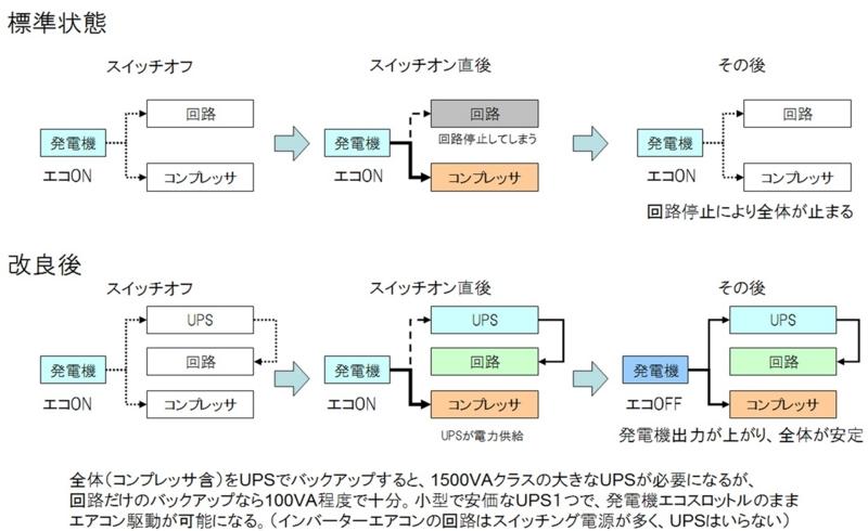 f:id:lettuce_chan:20140604114701j:image:w400