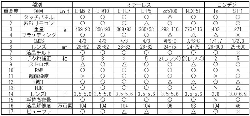 f:id:lettuce_chan:20150515152135j:image:w500