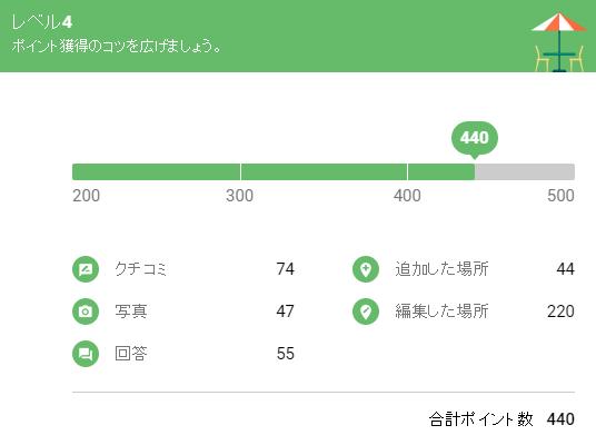f:id:lettuce_chan:20160625004740p:image:w640