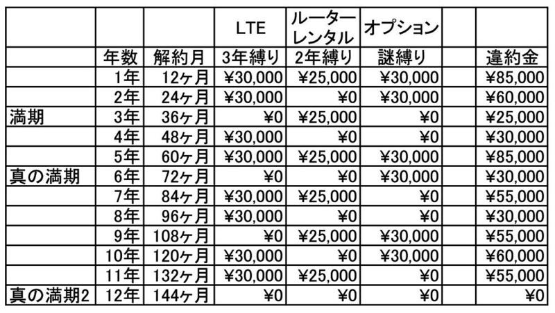 f:id:lettuce_chan:20160818111849j:image:w640