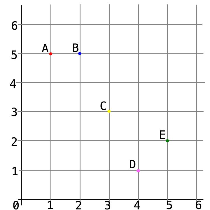 f:id:level-f:20180815190340p:plain