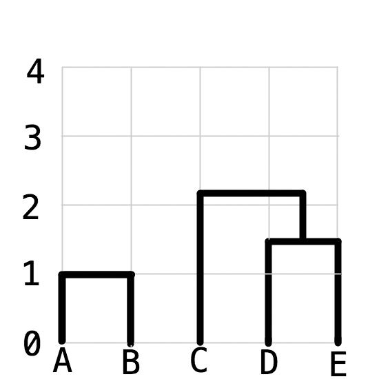 f:id:level-f:20180815232757p:plain