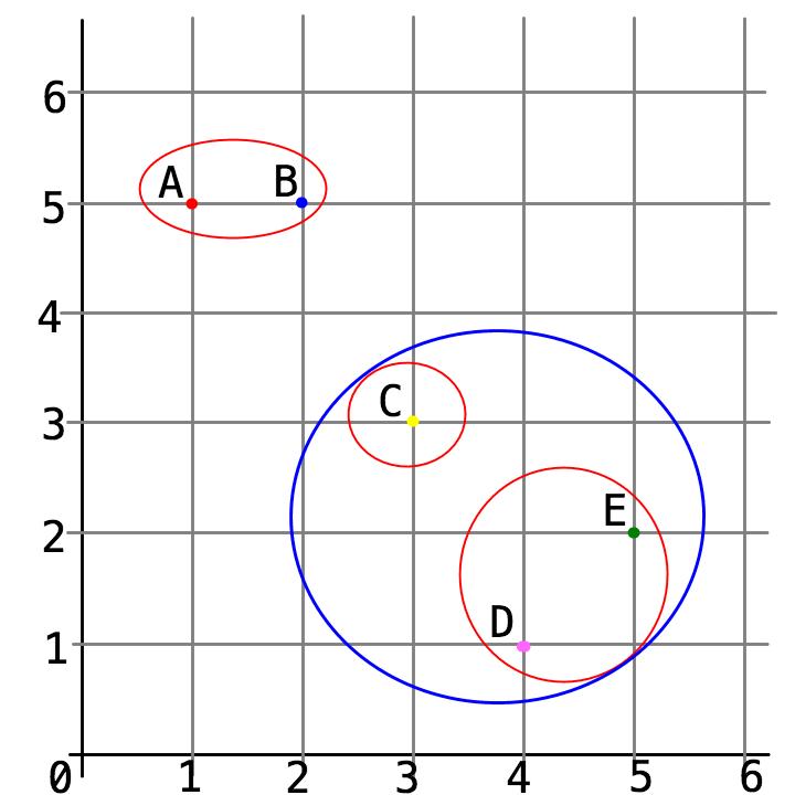 f:id:level-f:20180815233233p:plain