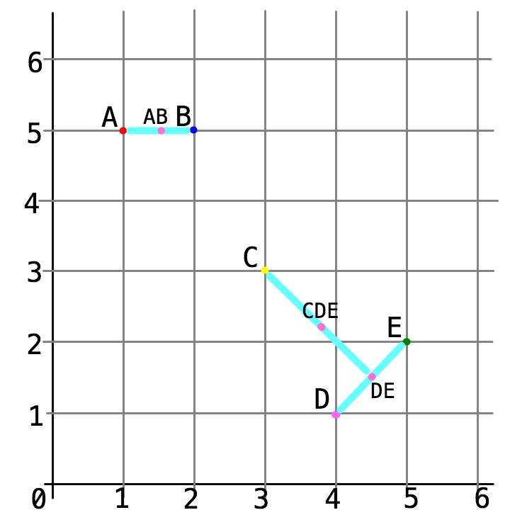 f:id:level-f:20180815233608p:plain