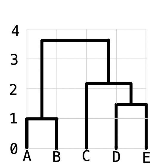 f:id:level-f:20180815234448p:plain