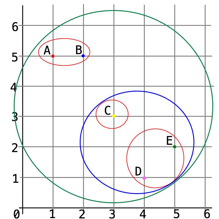 f:id:level-f:20180815234659p:plain
