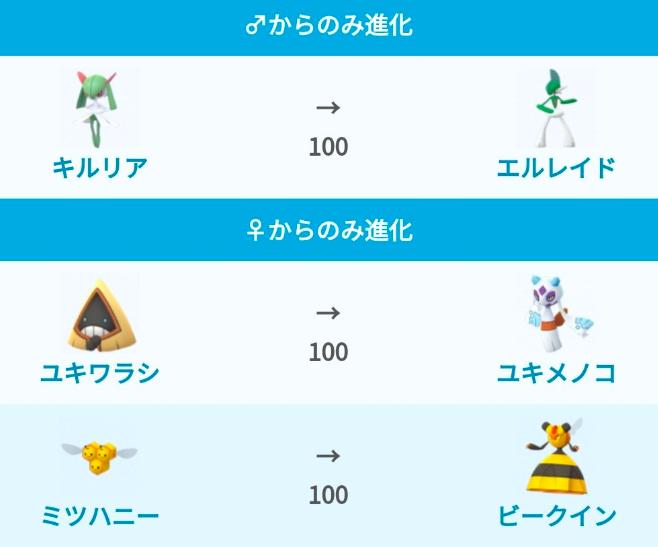 f:id:level999:20190201225859p:plain