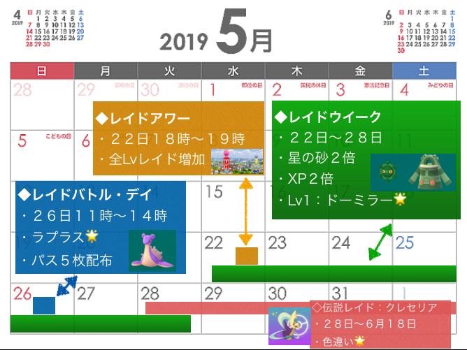 f:id:level999:20190524132754p:plain