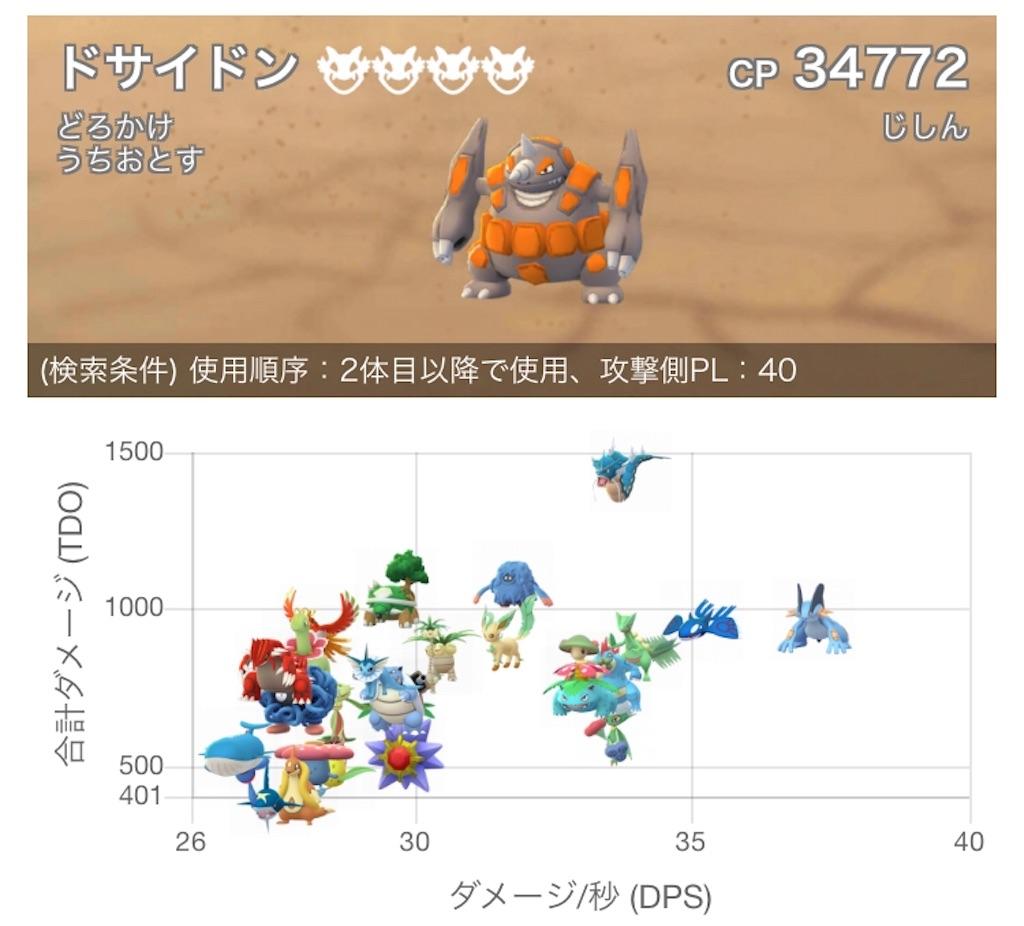 f:id:level999:20190627203208j:image