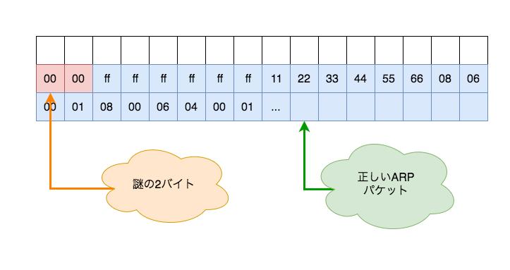 f:id:levelfour:20161225233032p:plain