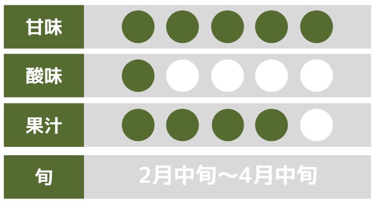 f:id:levelone:20210123113810p:plain