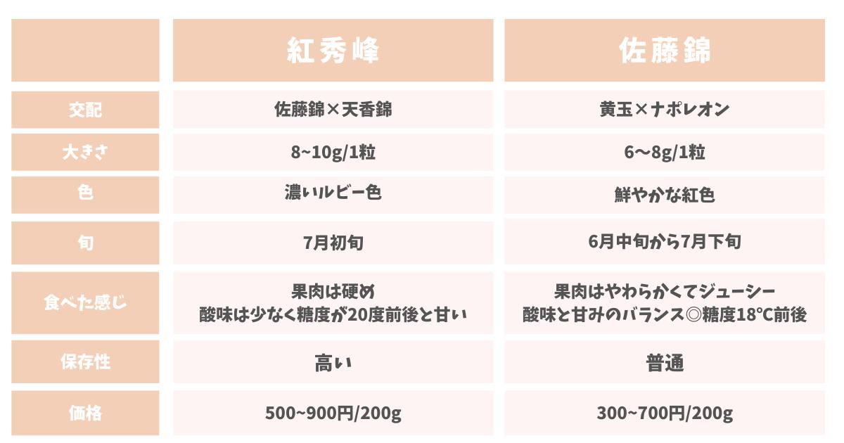f:id:levelone:20210513135310p:plain