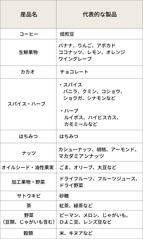 f:id:levelone:20210527123740p:plain