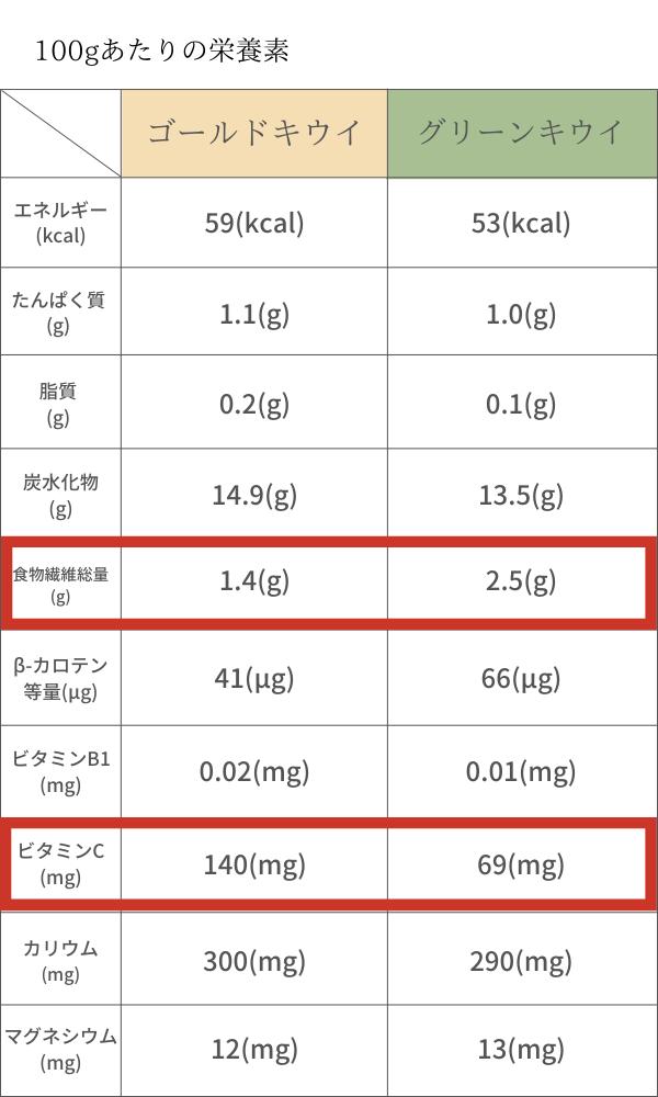 f:id:levelone:20210603154417p:plain