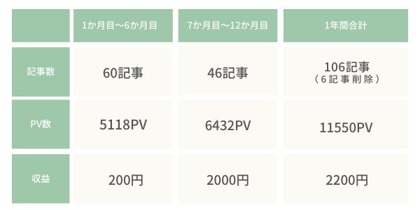 f:id:levelone:20210612113105p:plain