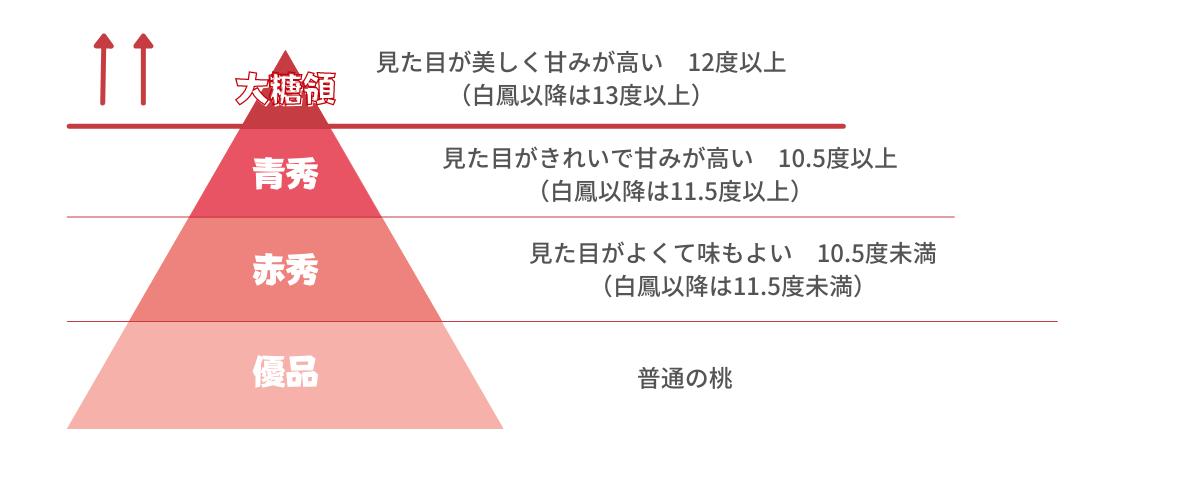 f:id:levelone:20210702155207p:plain