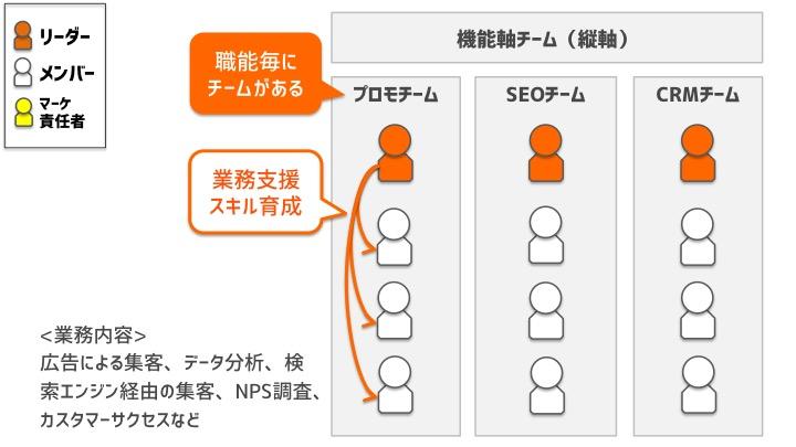 f:id:leverages200546:20180620223139j:plain