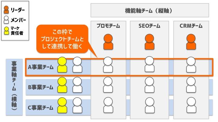f:id:leverages200546:20180620223226j:plain