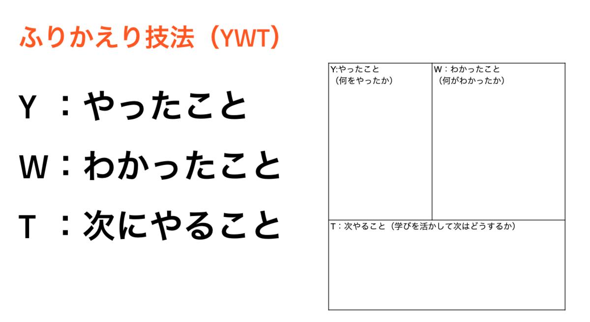f:id:leverages200546:20190729134451p:plain