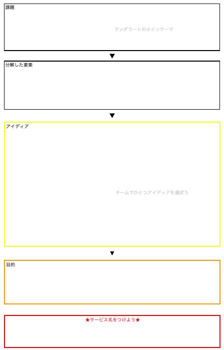 f:id:leverages200546:20190729134510p:plain