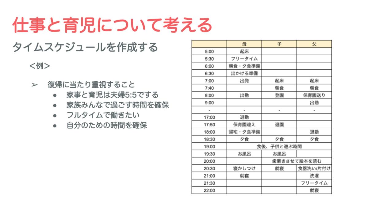 f:id:leverages200546:20190805151042p:plain