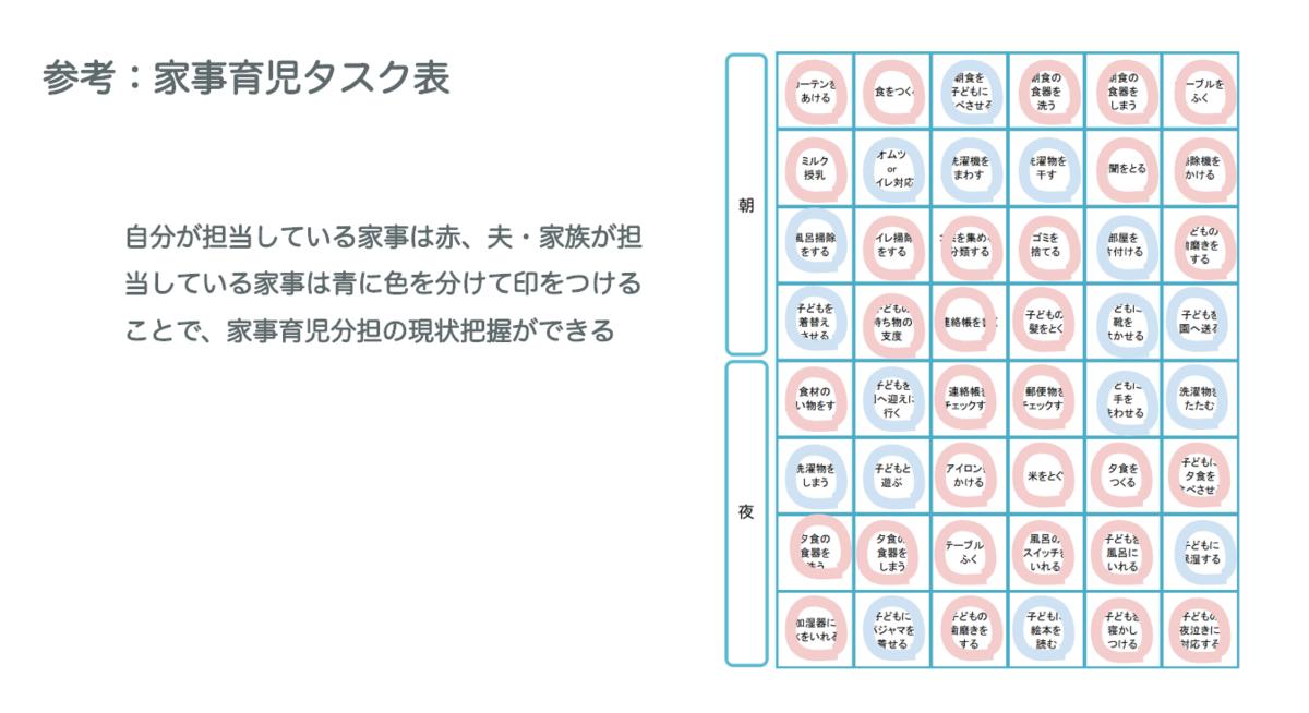 f:id:leverages200546:20190805151047p:plain