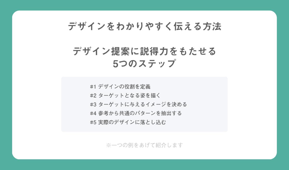 f:id:leverages200546:20190905182913p:plain