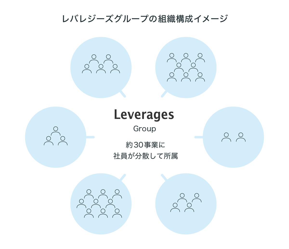 f:id:leverages200546:20200207201338j:plain