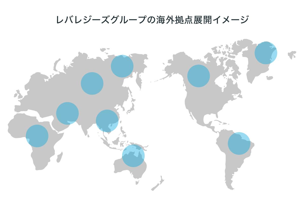 f:id:leverages200546:20200207201440j:plain