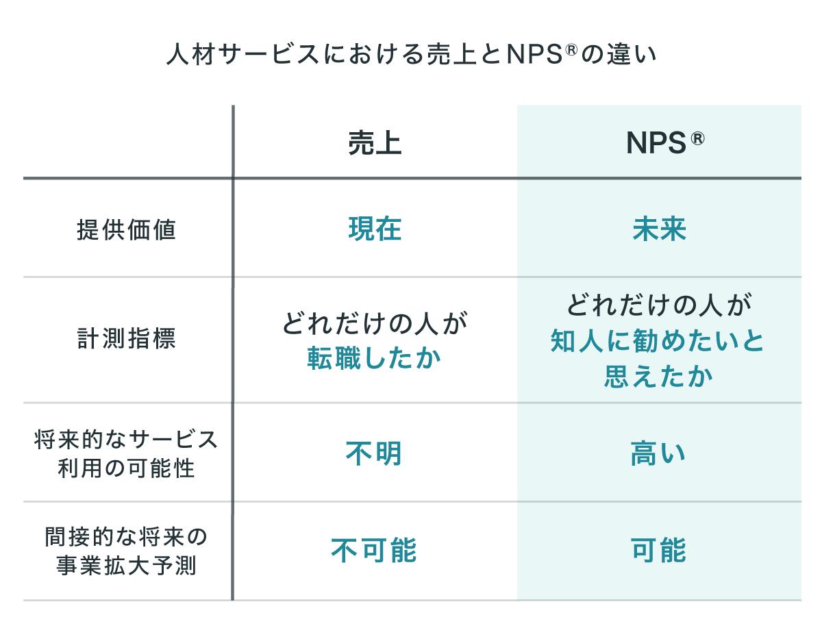 f:id:leverages200546:20200804114356p:plain