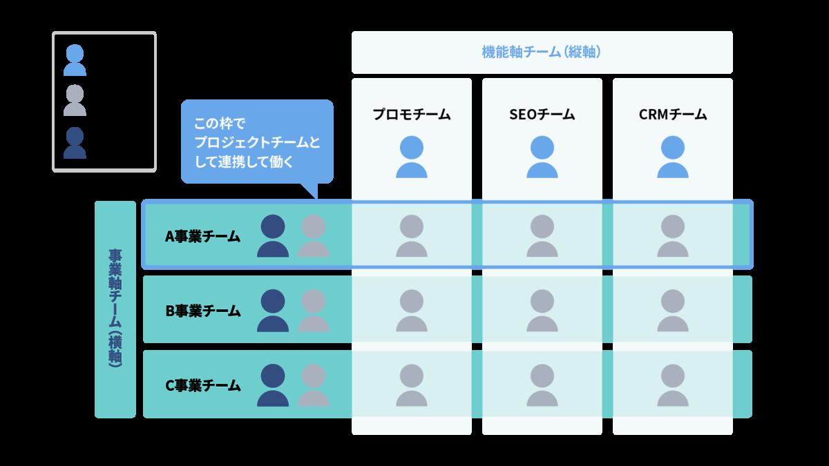 f:id:leverages200546:20201224134009p:plain