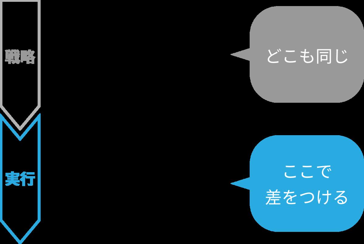 f:id:leverages200546:20201224134016p:plain