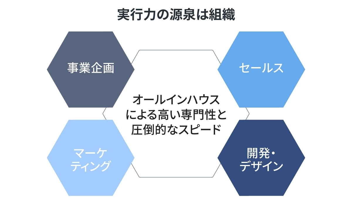 f:id:leverages200546:20201224134021j:plain