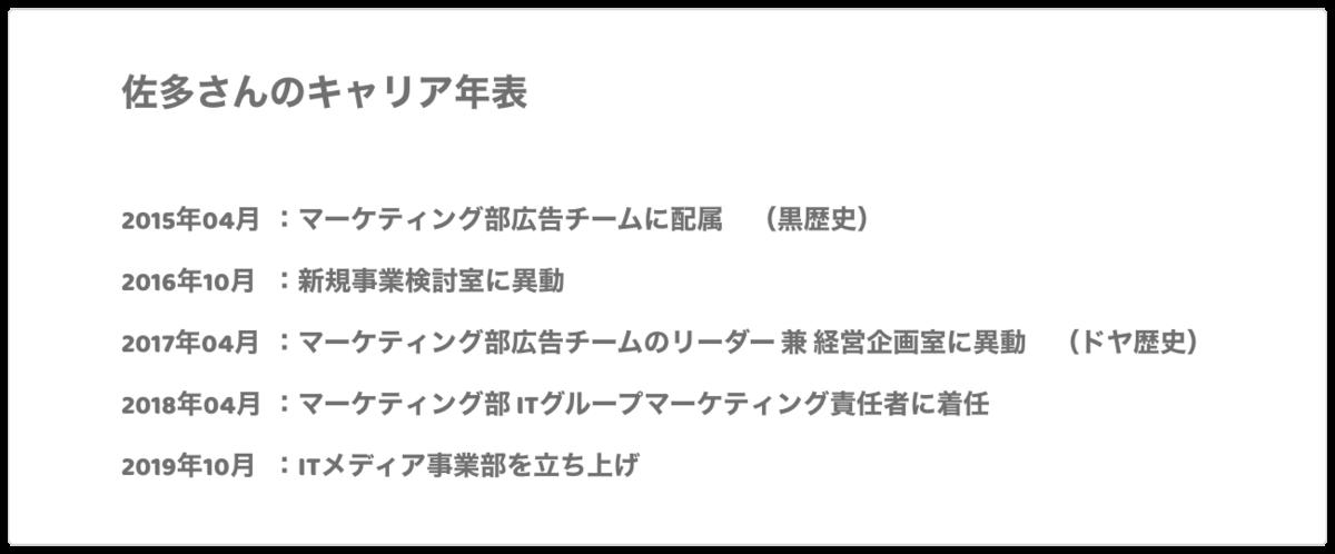 f:id:leverages200546:20210414144134p:plain