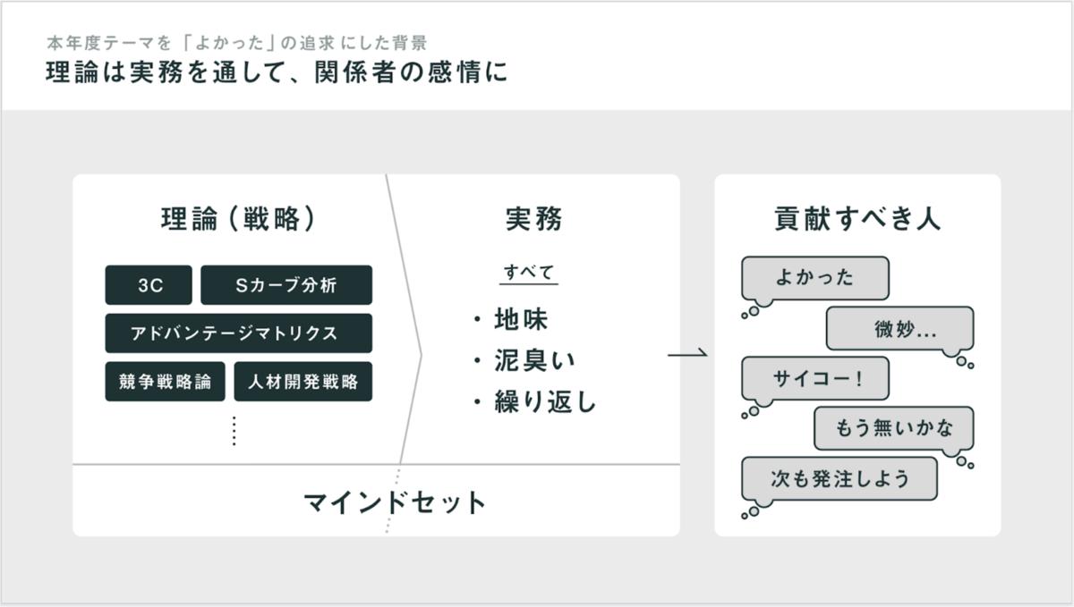 f:id:leverages200546:20210730155634p:plain