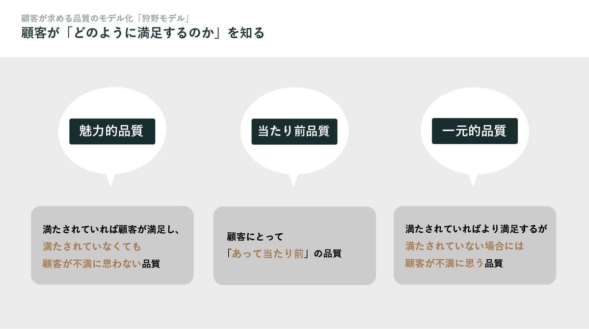 f:id:leverages200546:20210803111000j:plain