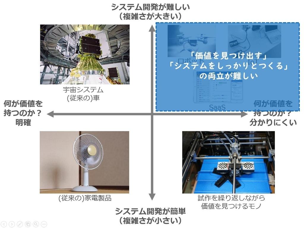 f:id:levii-miura:20180913183402j:plain