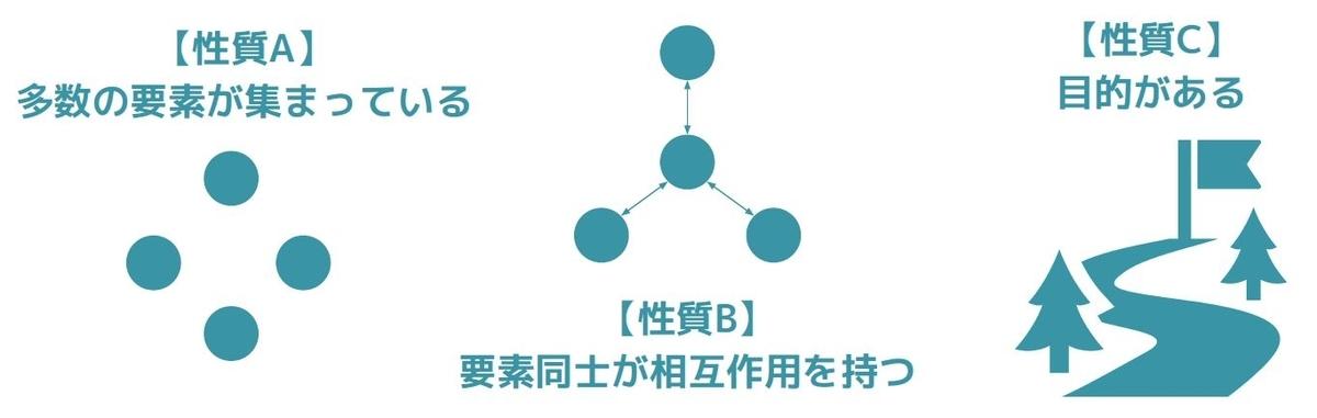 f:id:levii-miura:20200602233904j:plain:w450