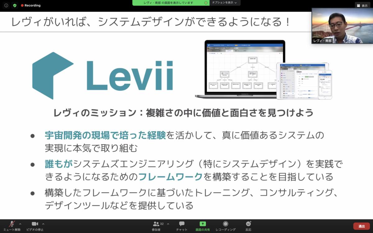 f:id:levii-miura:20201005063118p:plain