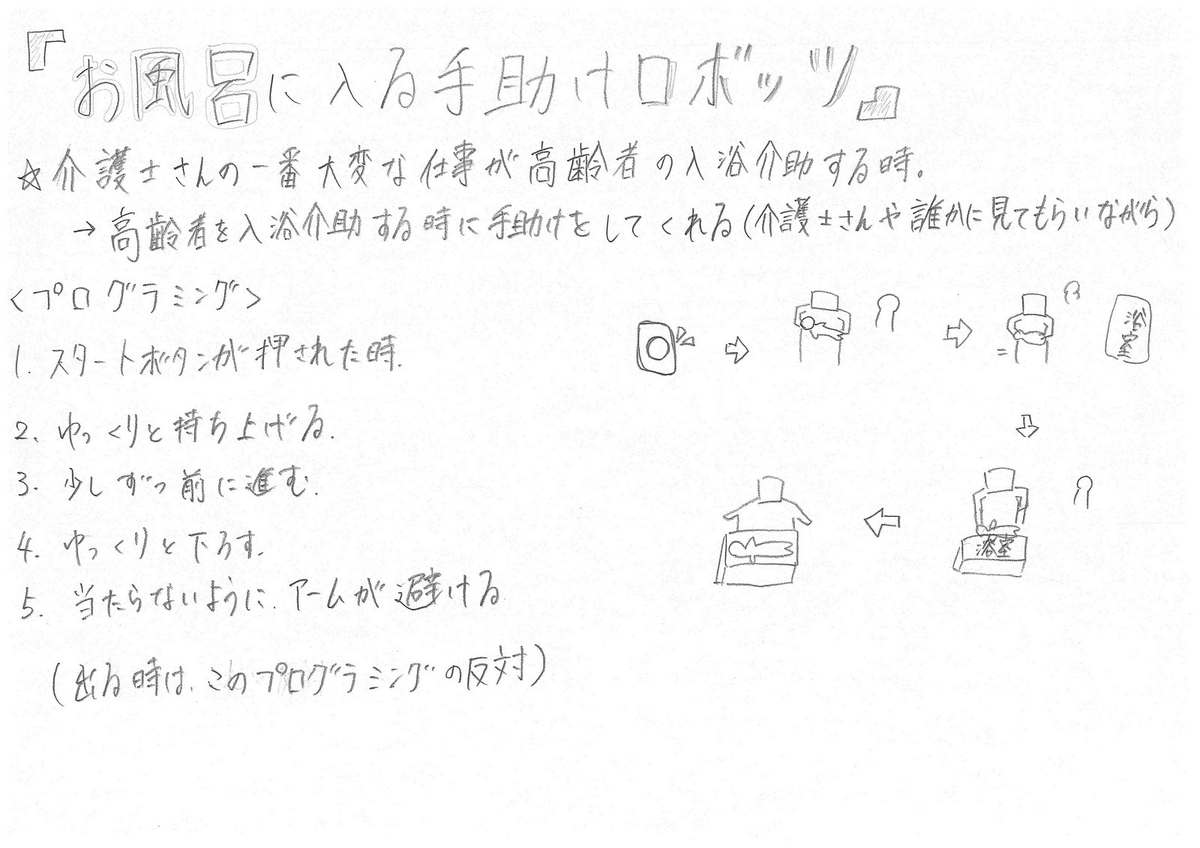 f:id:levii-miura:20201128002656j:plain
