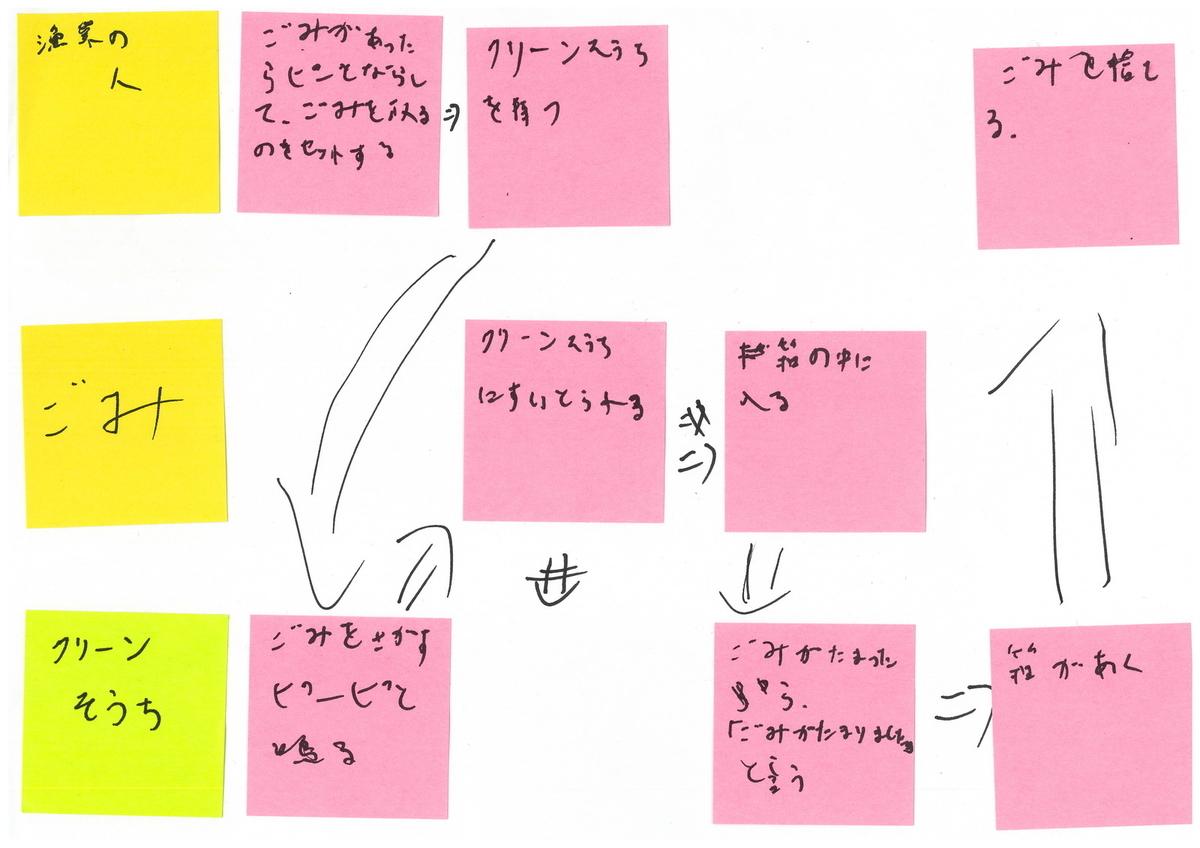 f:id:levii-miura:20201128003601j:plain