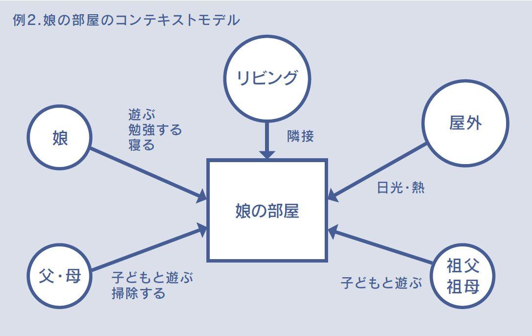 f:id:levii-miura:20201128155351j:plain