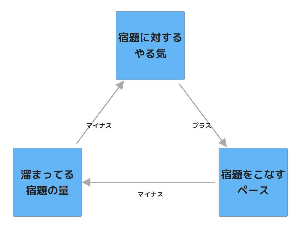 f:id:levii-miura:20201216084637j:plain:w450