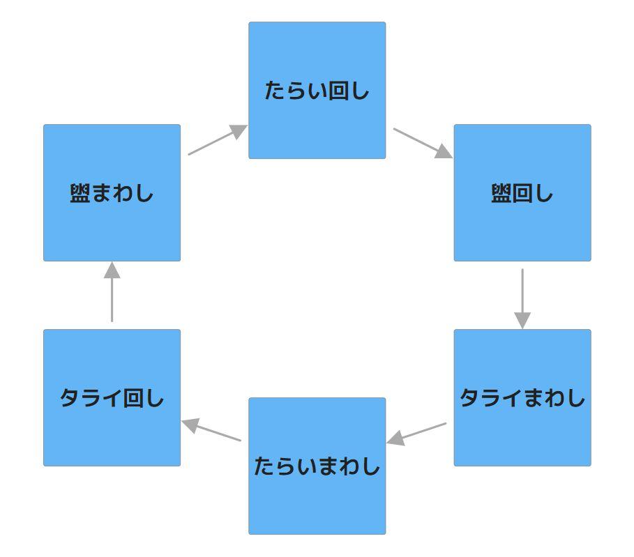 f:id:levii-miura:20201216093726j:plain:w450
