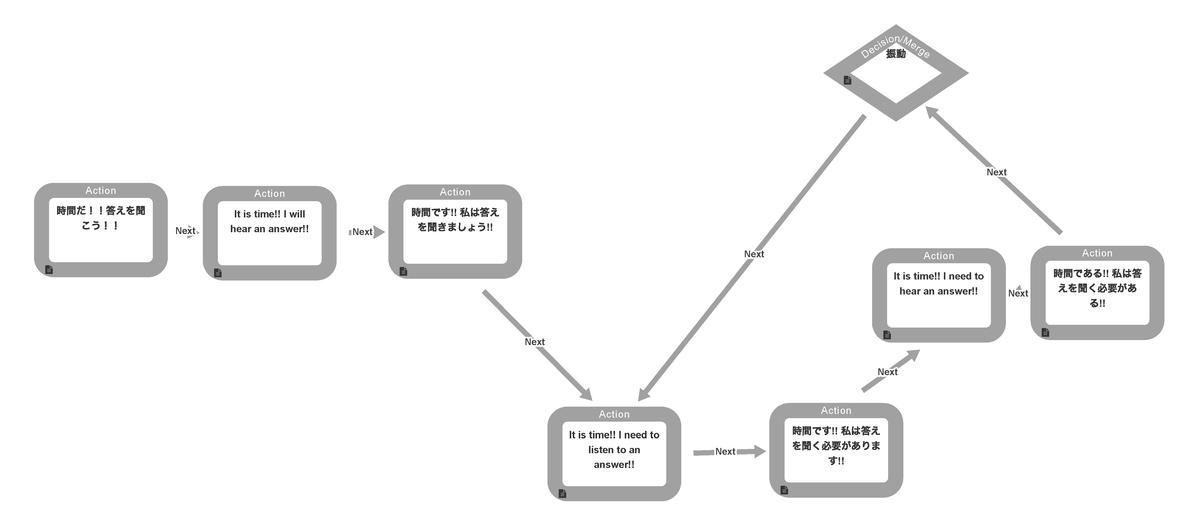 f:id:levii-miura:20201216095248j:plain