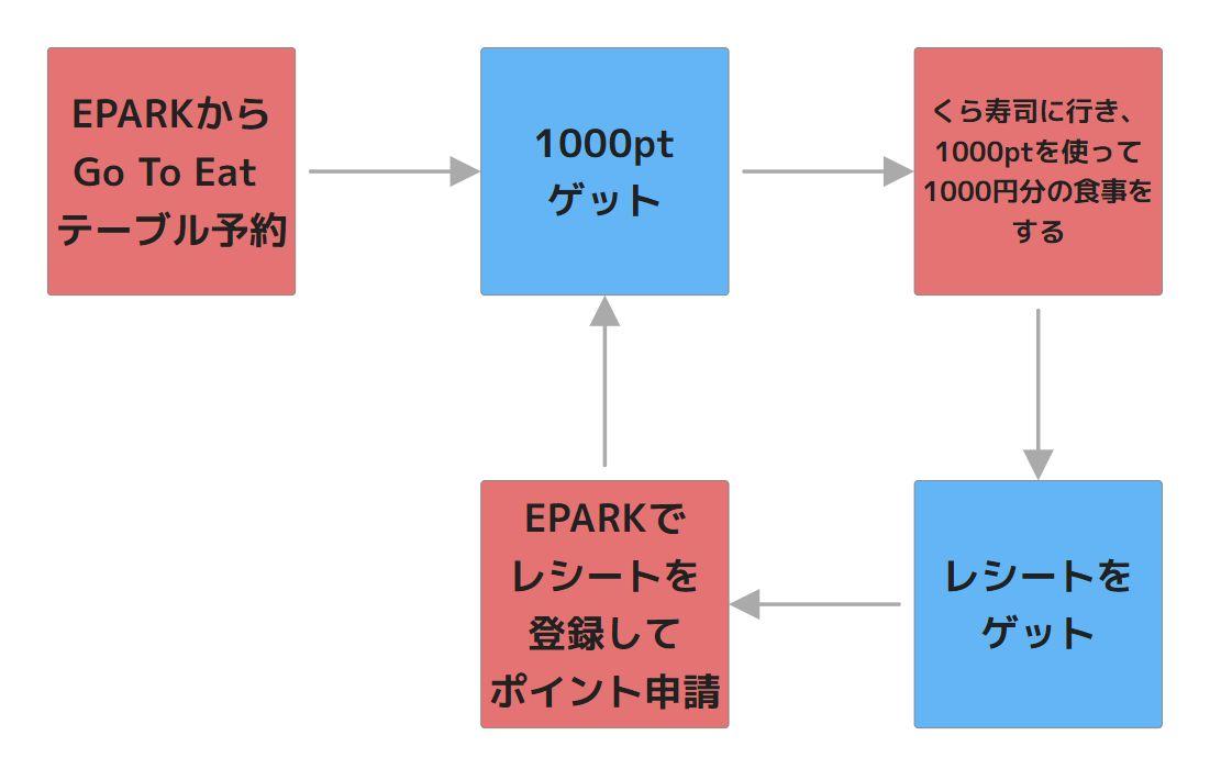 f:id:levii-miura:20201216103657j:plain