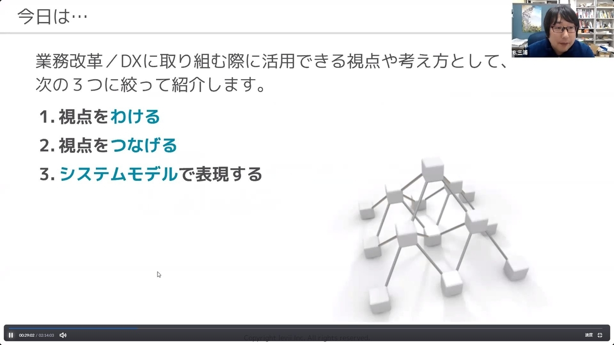 f:id:levii-miura:20210203082625j:plain