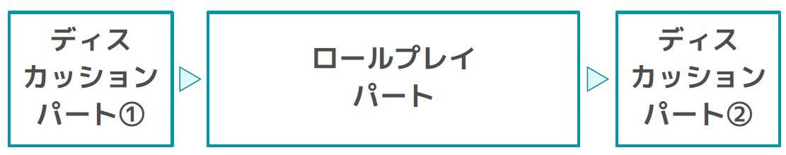 f:id:levii-miura:20210426104838j:plain:w400